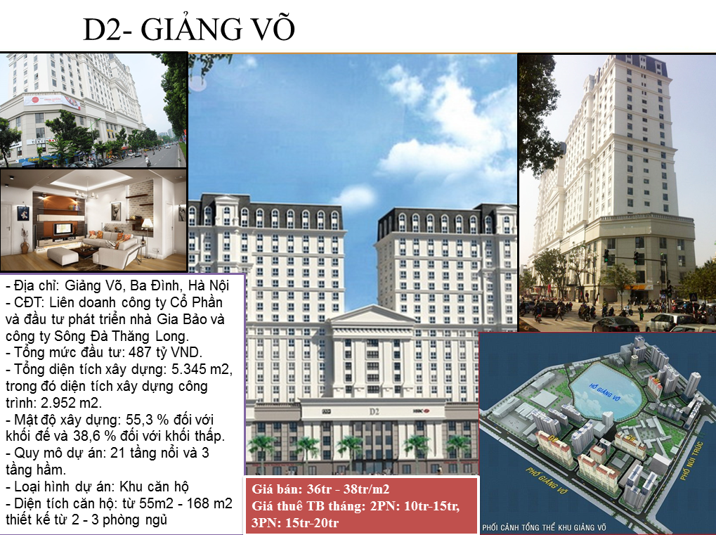 D2-giang vo